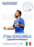 Fabio Quagliarella - Ingaggio: 1,2 milioni di euro - Scadenza contratto: 2019