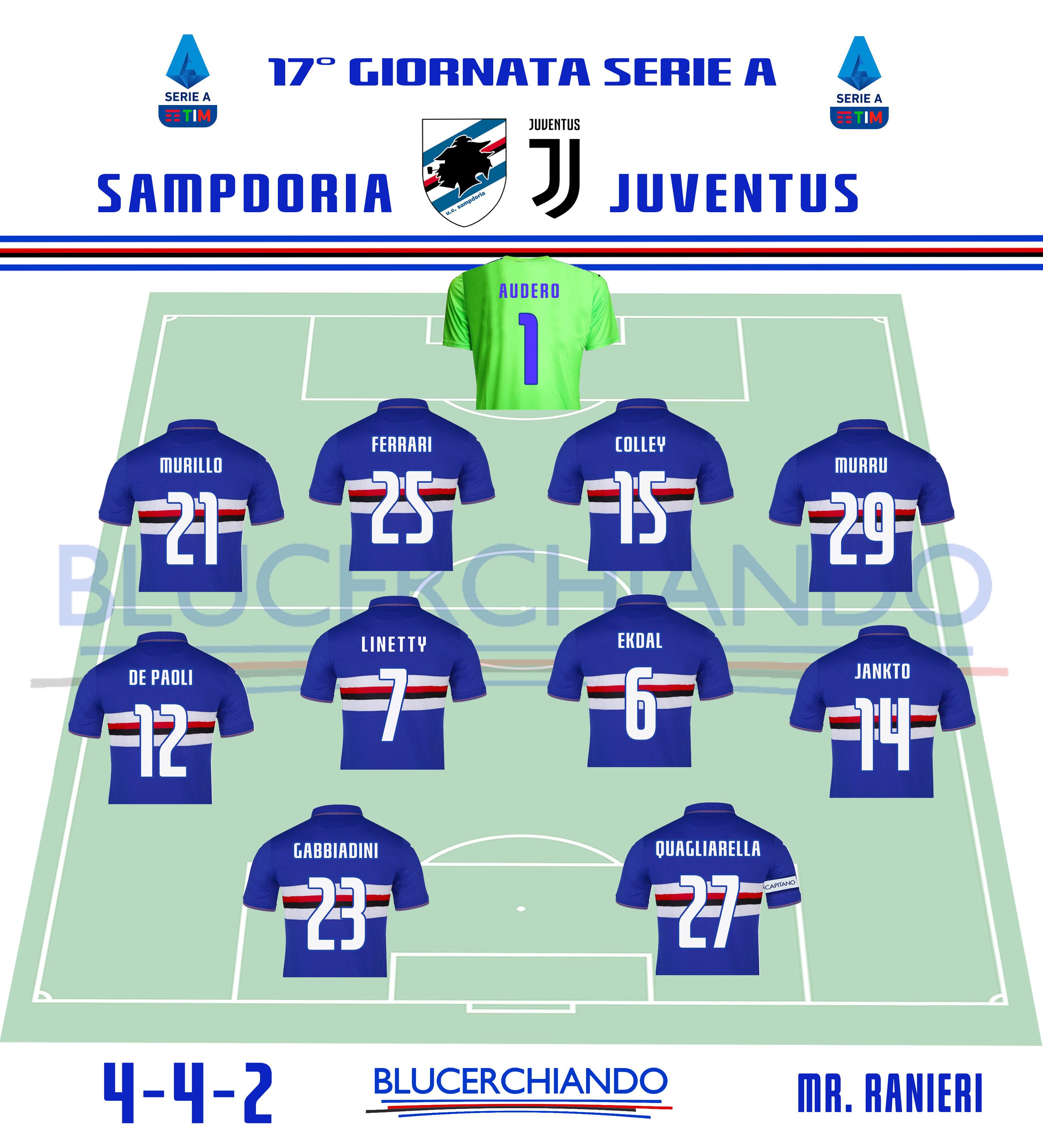 Sampdoria Juventus 17a Giornata Formazioni Tattiche E Diretta Tv Blucerchiando