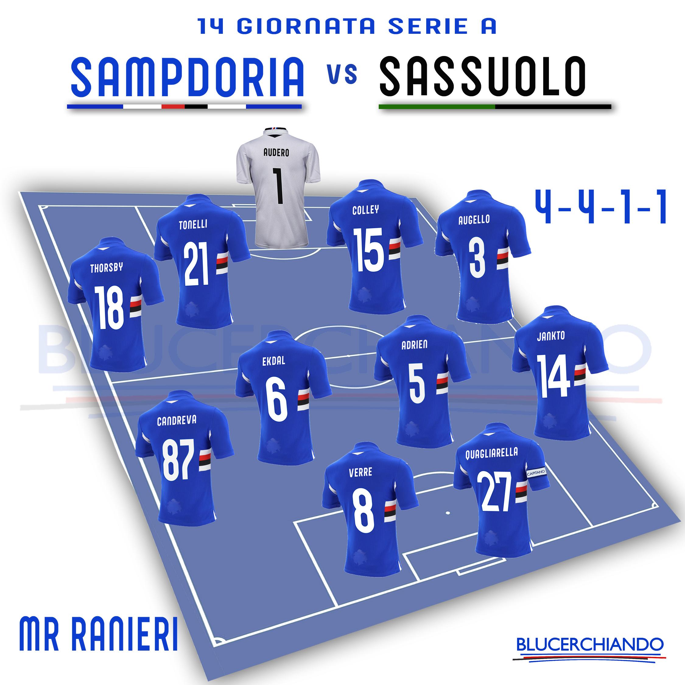Sampdoria-Sassuolo, le probabili formazioni: chi con Quagliarella? La decisione su Caputo